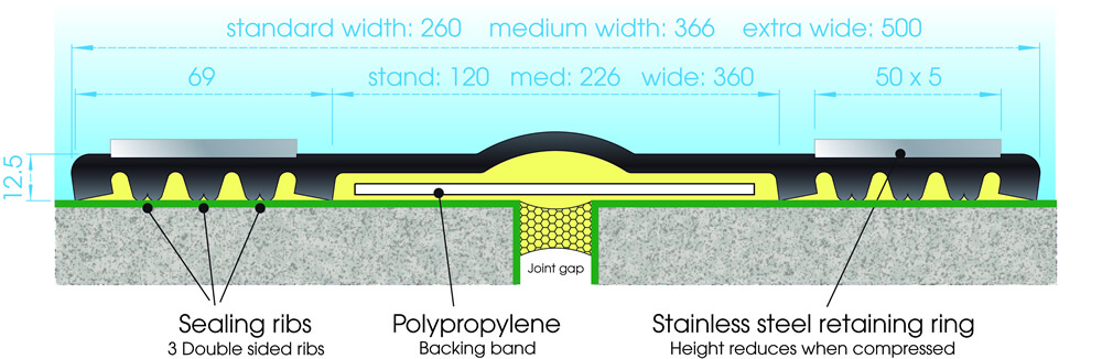 pipeline leakage repair diagram